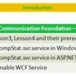 Lesson 8 - Create a WCF, consume from Windows Form and ASP.NET